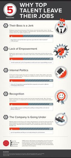 The 5 main reasons why high performing employees are leaving their current employers #hr #infographic