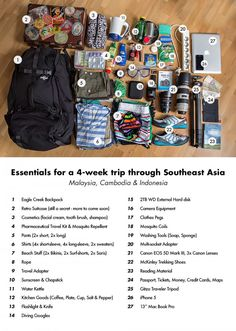 what to pack for a month-long southeast asia trip