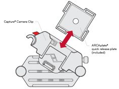 Capture Camera Clip by Peak Design - carry your camera on any strap or belt