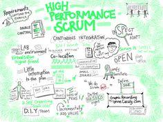 Lynne Cazaly - Scrum - high performance scrum