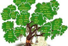 72 Best Pavitr Granthavli images in 2019 | Hindus, Holi, Hindu deities