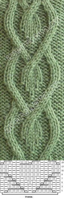 free cable knitting stitch pattern, chart only Designer Knitting Patterns, Knitting Designs, Knitting Patterns Free, Knit Patterns, Stitch Patterns, Free Pattern, Knitting Stiches, Cable Knitting, Knitting Charts