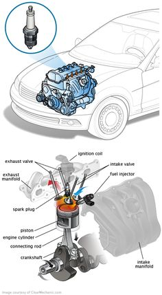 Spark Plug Replacement by RepairPal.com