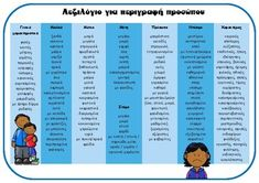 Simple Present Tense Worksheets, Greek Independence, Greek Language, Second Language, Home Schooling, Primary School, Teaching Resources, Lesson Plans, Vocabulary