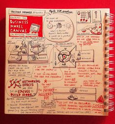 Tristan Kromer: Hacking the Business Model Canvas @ Agile UX Meetup Types Of Innovation, Innovation Strategy, Visual Thinking, Design Thinking, Modelo Canvas, Business Model Canvas, Sketch Notes, User Experience Design, Strategic Planning
