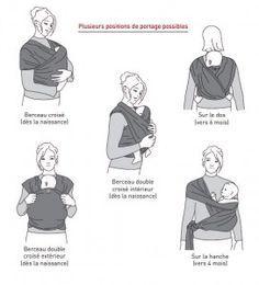 f242154c99b L écharpe de portage à nouer Babymoov ou comment apaiser bébé ... -  MyLittleBird Le Blog