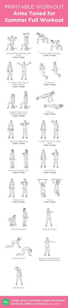 Arms Toned for Summer Full Workout: my visual workout created at WorkoutLabs.com • Click through to customize and download as a FREE PDF! #customworkout