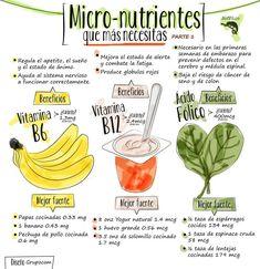Los micronutrientes que mas necesitas (Parte 1) - Infografías y Remedios. #nutrición #infografía #infographic