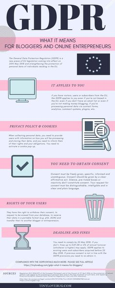 An infographic about the EU GDPR to understand what the General Data Protection Regulation is in less than 1 minute. Does the GDPR affect bloggers? How does email marketing change with GDPR? What are the requirements for the consent under GDPR? Everything you need to know about compliance with the GDPR. If you're a blogger you want to read this. # GDPR #Infographic #bloggingtips