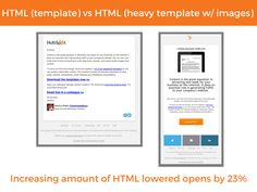 Are plain-text or HTML emails more effective? Check out this original data to find out.