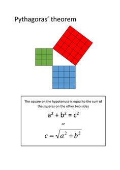 Pythagorean Theorem Intro Activity | Squares, Legs and Math