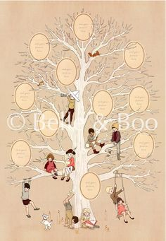 Family Tree Poster Medium by belleandboo on Etsy, £16.00  LOVE this :)