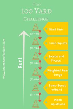 RGF Summer Challenge