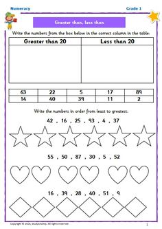 FREE Grade Understanding number value Number Value, Word Families, Numeracy, Greater Than, Grade 1, Mathematics, Periodic Table, Writing, Free