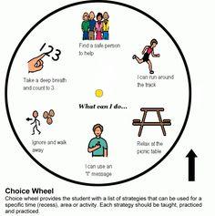 Recess choice wheel