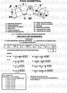 EL TALLER DE ROLANDO-EL HÁGALO USTED MISMO EN SU MÁXIMA EXPRESIÓN-ENCUENTRA TODO LO QUE BUSCAS PARA HACER LO QUE TE GUSTA-REPARACIONES, CARPINTERÍA, TORNO, DOBLADORA DE TUBOS, HERRAMIENTA ELÉCTRICA, MUEBLES, HERRERIA, SOLDADURA, TODO GRATIS Mechanical Engineering Projects, Industrial Engineering, Engineering Science, Mechanical Gears, Mechanical Design, Metal Lathe Projects, Geometry Formulas, Electronics Basics, Lathe Machine