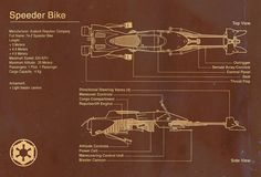 Star Wars: Speeder Bike (Blueprint) | By: Vespertin, via Flickr (#starwars #speederbike)