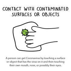 How does Coronavirus spread?⠀⠀⠀⠀⠀⠀⠀⠀⠀ People catch Coronavirus by touching the objects or surfaces, then touching their eyes, nose, and mouth. Therefore, don't touch your face with dirty hand. Dont Touch, Touching You, Objects, Surface, Facts, Eyes, Health, People, Corona
