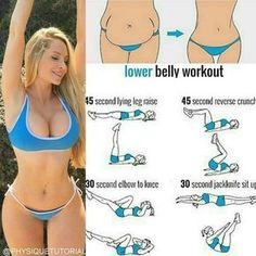 Ab Exercises - Our Top 5 Abdominal Exercises - Fitness - Workout Time Best Ab Workout, Abs Workout For Women, At Home Workout Plan, Butt Workout, Workout Challenge, At Home Workouts, Workout For Moms, Belly Exercises For Women, Tiny Waist Workout