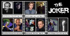 The Joker Actor Chart by JokerAgentChaos.deviantart.com on @deviantART