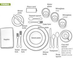 """How To Set A Formal Dinner Table """"Manners & Etiquette go hand in hand, but are not the same. Etiquette is a set of rules dealing with exterior form and Manners are an expression of inner character! Formal Dining Set, Formal Dinner, Dining Sets, Fine Dining Menu, Table Setting Diagram, Cena Formal, Tables Tableaux, Dresser La Table, Table Place Settings"""