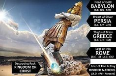 Bible Signs of the End Times    What you are about to discover in this site is amazing evidence that we in 2013 are living in the end of times. The BiblicalEnd Time Signs Fulfilled signs are clear for all to see, and after reading through this site with open eyes, even the scoffers will struggle to argue against it.