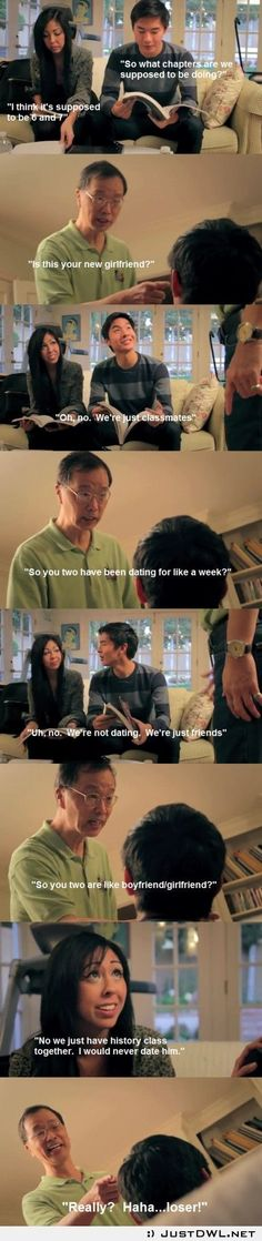 Troll dad lvl: Asian, Loser