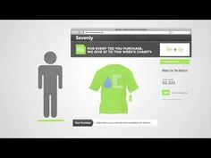 Sevenly Infographic Animation - good animated infographic motion graphics example.