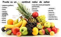Fructe cu un continut redus de zahar Kiwi, Pineapple, Health Fitness, Fruit, Recipes, Medicine, Pandora, Food, Decor