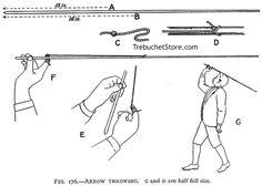 throwing arrows - Google Search