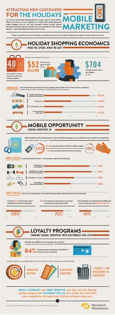 Attracting new customers for the holidays with mobile marketing