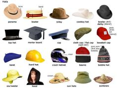 learn the vocabulary for the different types of hats