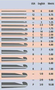 Needle size chart                                                       …                                                                                                                                                                                 More