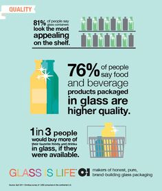 Glass Vs Plastic. Glass is healthier. Research it.   https://m.facebook.com/texashealthinsideout