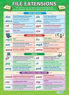 File Extensions Poster Learn how to generate endless free traffic to any website. - File Extensions Poster Learn how to generate endless free traffic to any website… – - Computer Shortcut Keys, Computer Basics, Computer Coding, Computer Help, Computer Programming, Computer Keyboard, Computer Lessons, Computer Tips, Keyboard Symbols