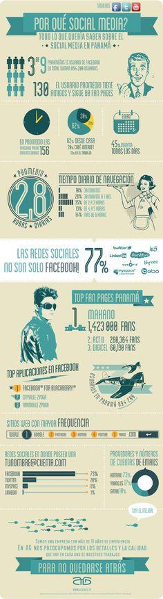 Infografía en español que responde la pregunta ¿Por Qué Social Media?