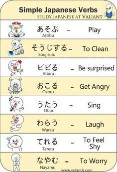 Japanese Language School, Japanese Language Lessons, Chinese Language, Korean Language, Dual Language, Spanish Language, Sign Language, French Language, Japanese Verbs