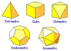 Resultado de imagen para polígonos