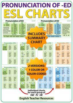 Pronunciation of ED - ESL Charts - English Teacher Resources