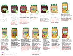 Cantaloupe, Salsa, Menu, Jar, Fruit, Diet, Menu Board Design, Salsa Music, Jars