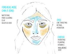 Multi Masking! My Skin Saviour