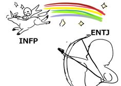 """Ha-ha! A fieldmarshal/ executive """"trying"""" to bag a healer/ dreamer. ENTJs simply can't resist being attracted to gentle, yet crusading INFPs. INFPs soothe ENTJs when they're not working, inspire them, and help them to gain further insights into themselves."""
