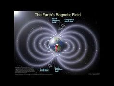 Why Earth Has a Magnetic Field - YouTube