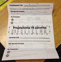Great site...anchor charts and foldables