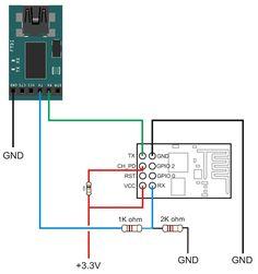 esp8266 wifi module make smart plug internet of things Radio Telescope Software Hubble Telescope Diagram