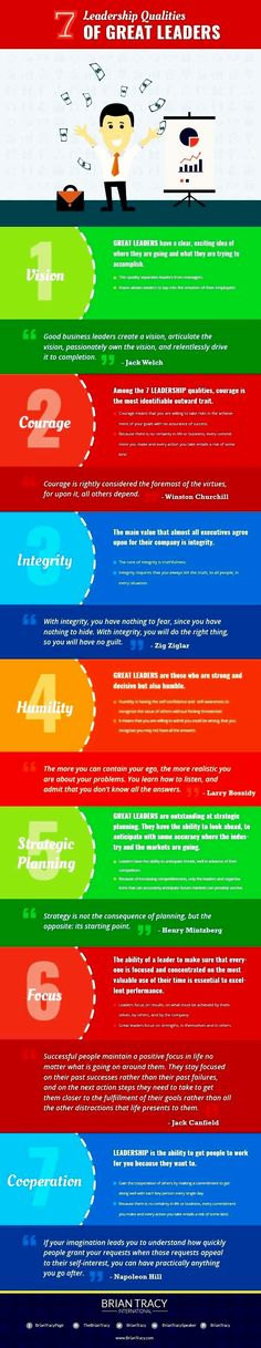 Do you have what it takes to be a great leader? leiter 7 Leadership Qualities of All Great Leaders Leadership Quotes, Good Leadership Qualities, Leadership Traits, School Leadership, Leadership Activities, Educational Leadership, Leadership Development, Professional Development, Personal Development