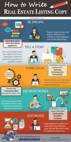 How to Write Real Estate Listing Copy [Infographic].  I definitely will not be using these words for my client's listings!
