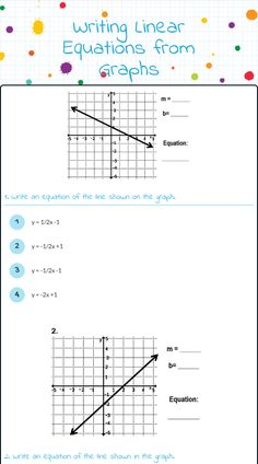 "Wizer.Me​ blended worksheet ""Writing Linear Equations from Graphs"" ."