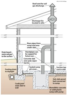 Insulation detail for bay window floors cantilever floor sections that you might see at a - How to run plumbing collection ...