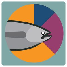 The good ole salmon debate. Fresh vs Farmed. Infographic coming soon. 🐟 #branding #VectorArt #visualidentity #graphics #graphicdesign #icon #icons #icondesign #illustration #illustrator #adobe #adobeillustrator #logo #neverstopcreating #logodesign #flatdesign #lineart #minimal #iconography #art #design #infographics #infographic #visualinformation #health #salmon #freshsalmon #farmedsalmon #omega369 #omegafattyacids #fish